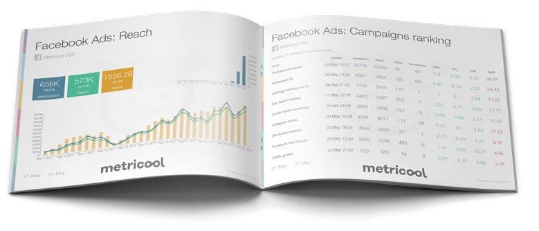 informes metricool