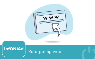 Guía de Retargeting Web