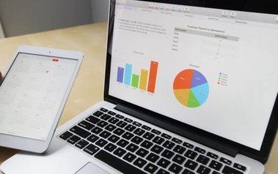 15 métricas y KPIs clave en las empresas de SaaS
